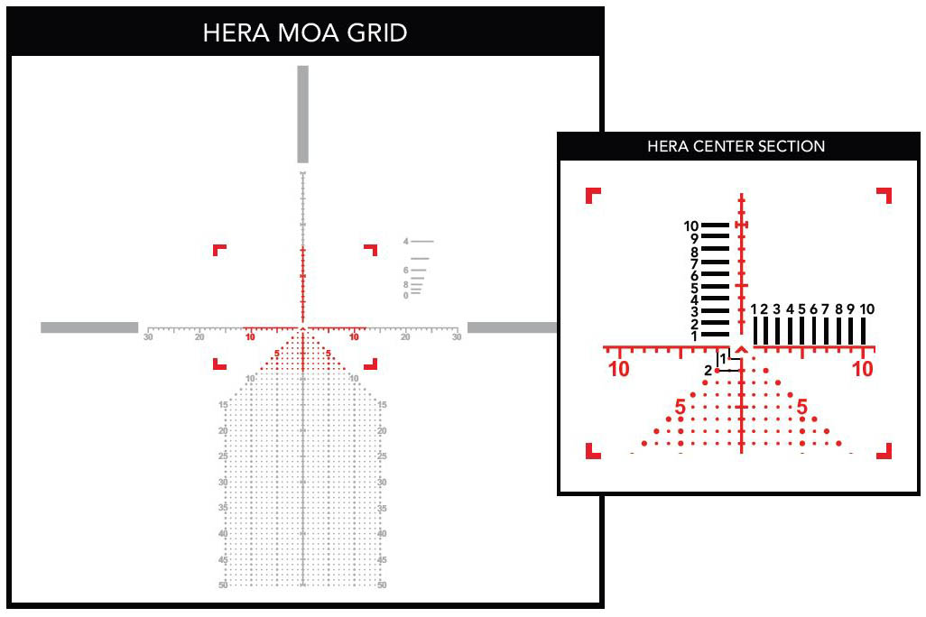Center section for the Hera BPR MOA reticle in the 6-30x PLX5 rifle scope offers an uncluttered 1 MOA hold system