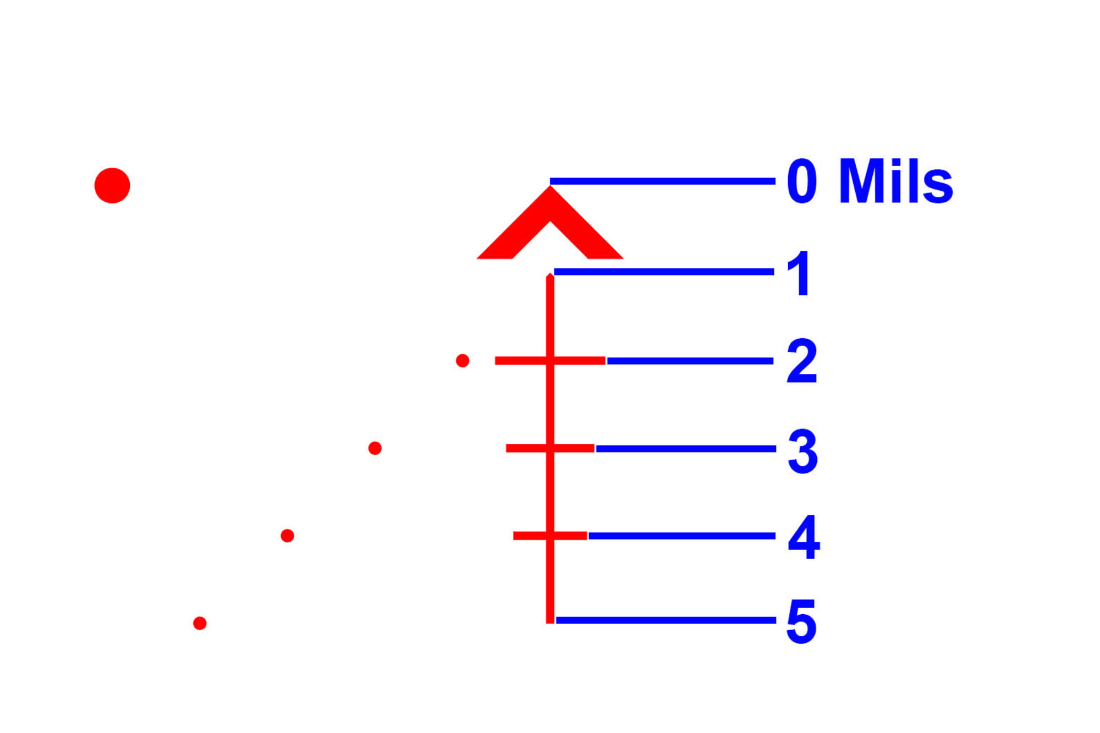 Introducing 1-6x24SFP ACSS Griffin Mil-- a unique