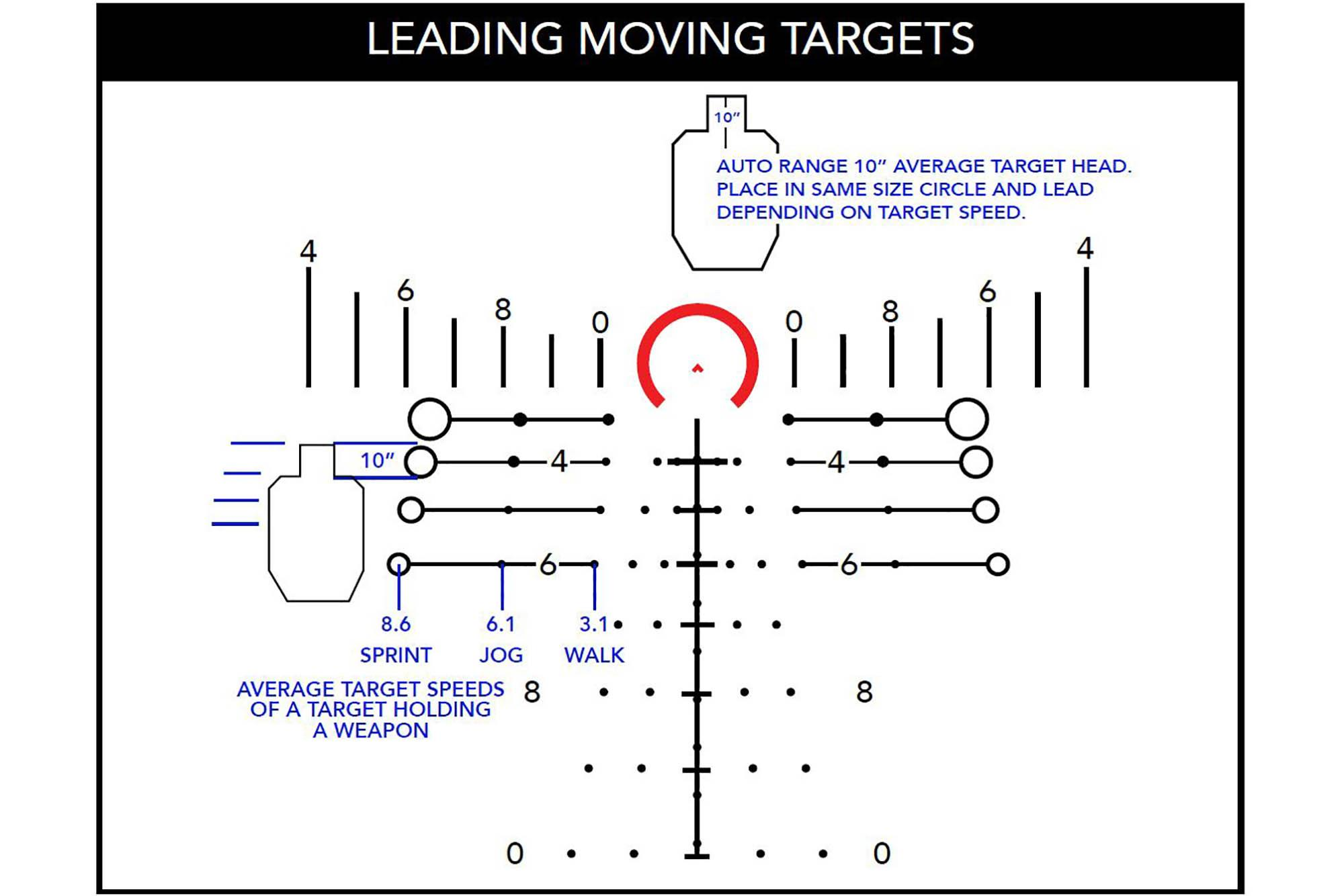 Primary Arms 3-18x50mm ACSS HUD DMR 5.56 reticle moving target lead detail