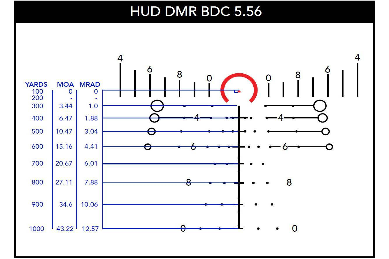 Primary Arms 3-18x50mm ACSS HUD DMR 5.56 reticle bullet drop and subtension detail