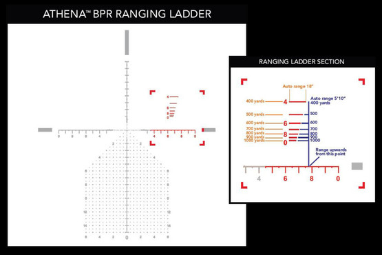Image result for illuminated athena bpr mil reticle