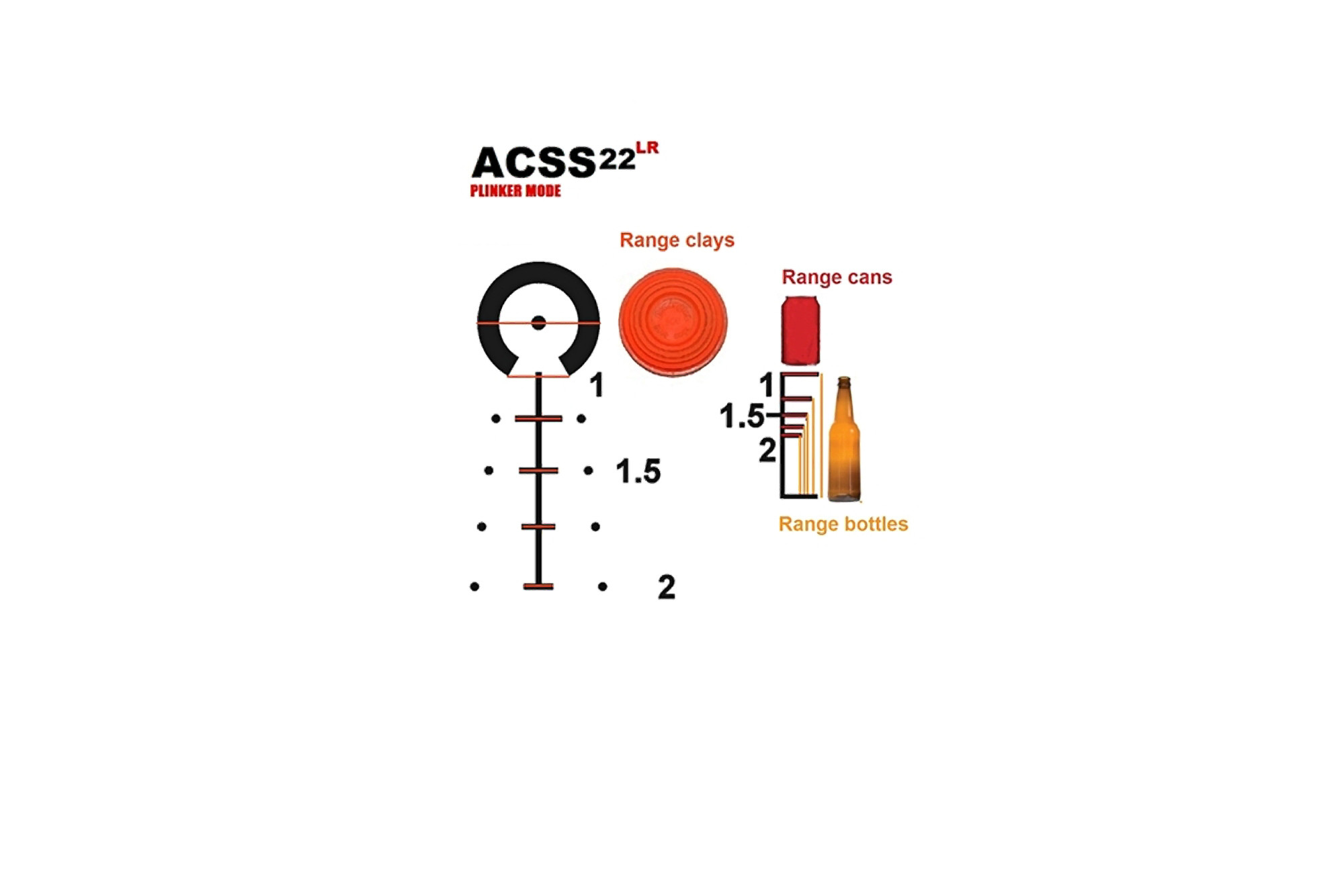 The 22lr acss reticle is great for plinking range clays, bottles, and cans for a fun day at the range