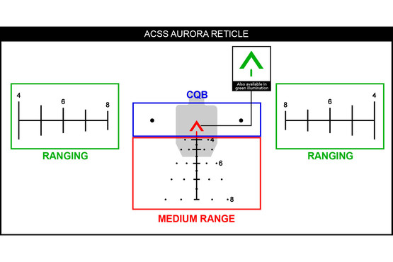 The red illuminated ACSS Aurora reticle combines ranging, moving target leads, wind leads, and bullet drop compensation