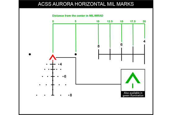 The ACSS Aurora reticle with red illumination features an integrated MIL ranging system